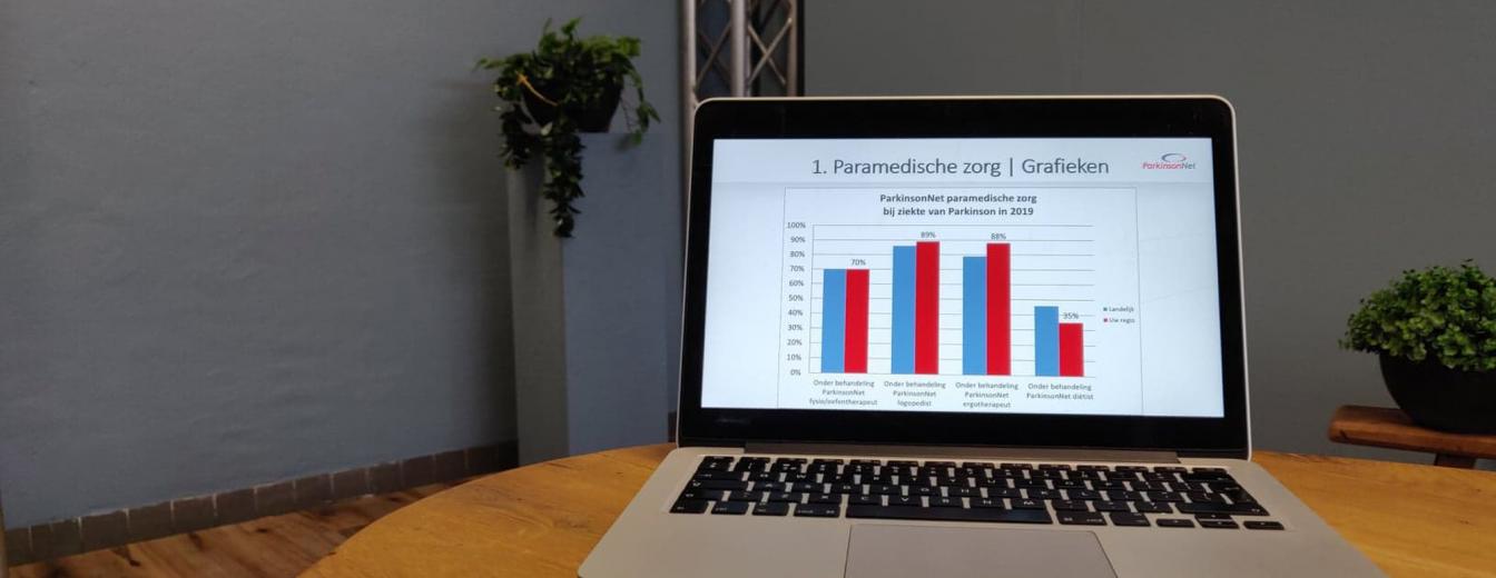 Afbeelding voor ParkinsonAtlas is nu ParkinsonNet in cijfers